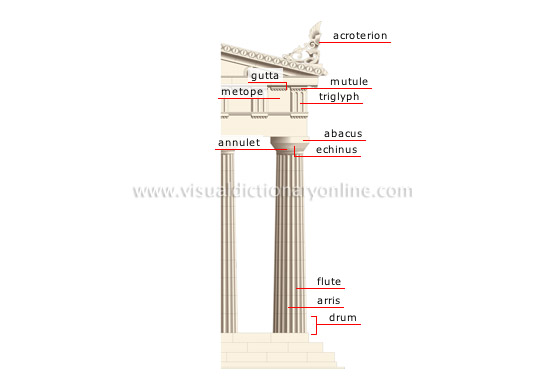 ARTS ARCHITECTURE ARCHITECTURAL STYLES