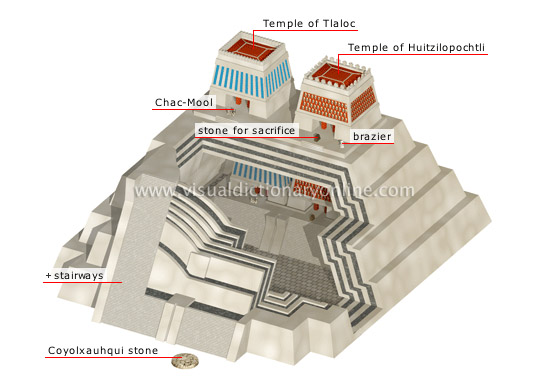 Aztec temple image