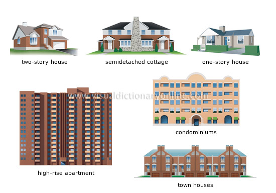 city houses - Visual Dictionary Online