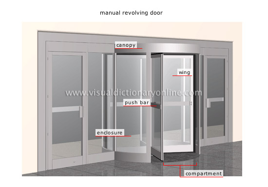 ex&les of doors [1]