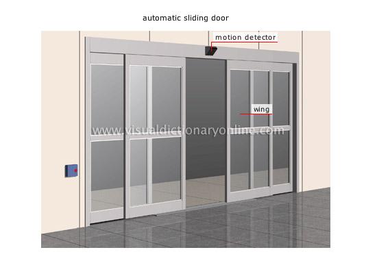 ex&les of doors [2]