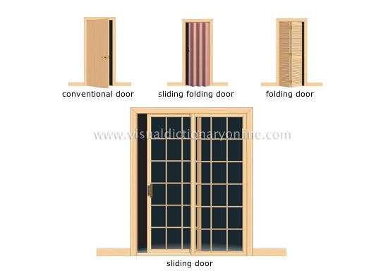 ex&les of doors [3]