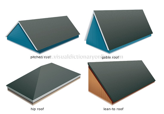 examples of roofs [1]