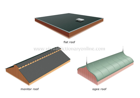 examples of roofs [2]