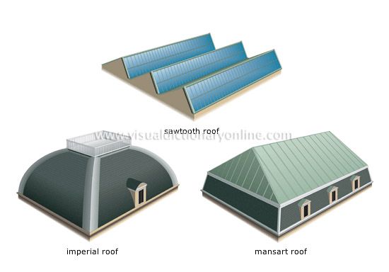 examples of roofs [3]