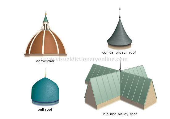 examples of roofs [4]