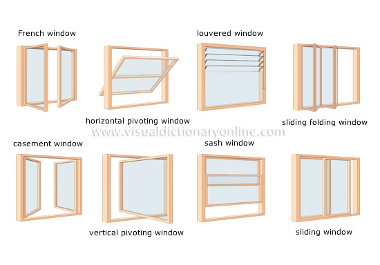 Arts architecture architecture elements of for Architecture windows