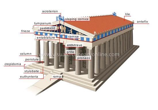 ARTS ARCHITECTURE GREEK TEMPLE