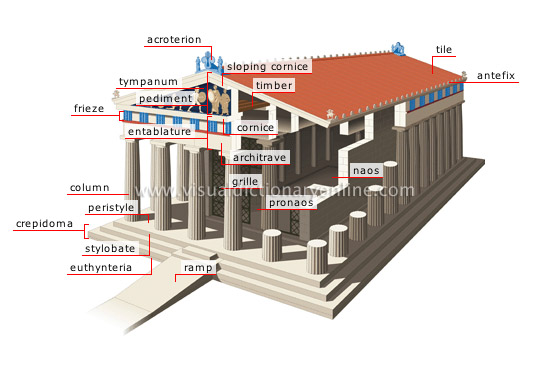 Arts architecture architecture greek temple for Online architects