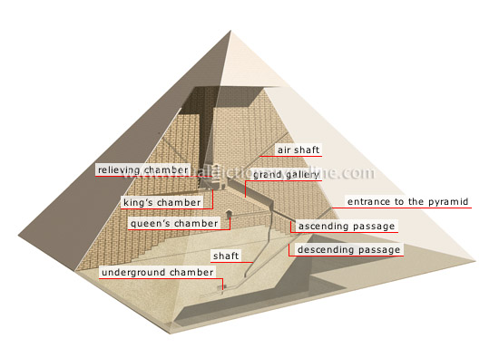 Pyramid House Plans - SpeedGuide.net Broadband Community
