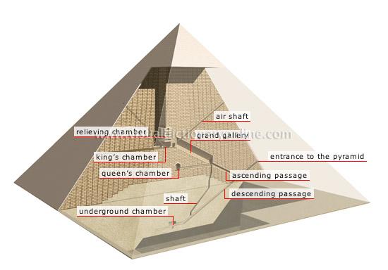 Arts architecture architecture pyramid image for Architecture design company in egypt