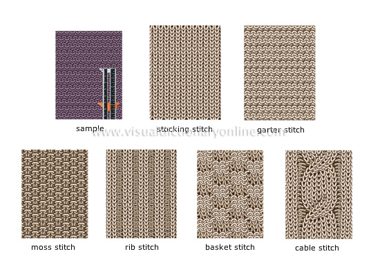 ARTS & ARCHITECTURE :: CRAFTS :: KNITTING :: STITCH PATTERNS image - Visu...