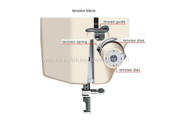 ARTS ARCHITECTURE CRAFTS SEWING SEWING MACHINE [40] Image Simple Thread Guide Sewing Machine Definition