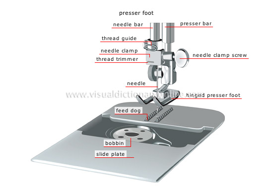 How to Use a ruffler attachment on a sewing machine « Sewing