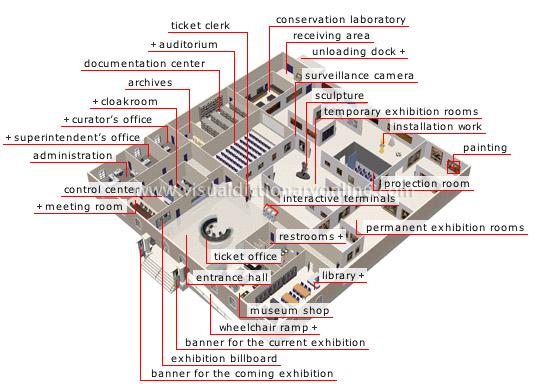 f6b8753a2aa ARTS   ARCHITECTURE    FINE ARTS    MUSEUM  1  image - Visual ...