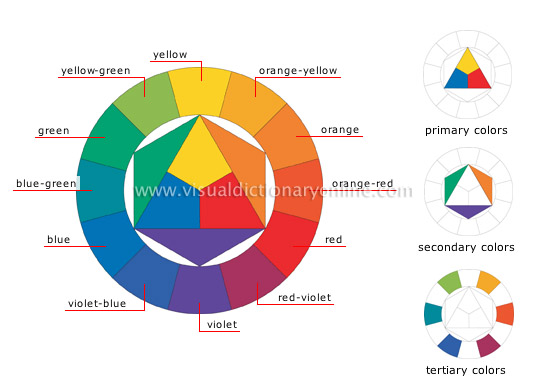 tertiary colour wheel. color wheel