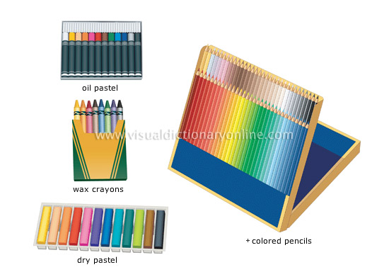 Architecture Drawing Instruments arts & architecture :: fine arts :: painting and drawing