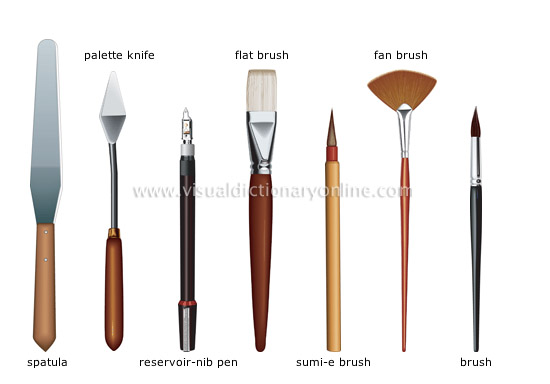 Art materials art materials list for painting for Architectural materials list