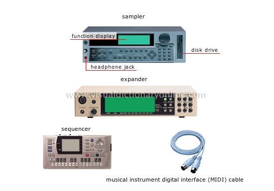electronic instruments [1]
