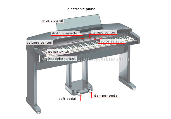 electronic instruments [4]