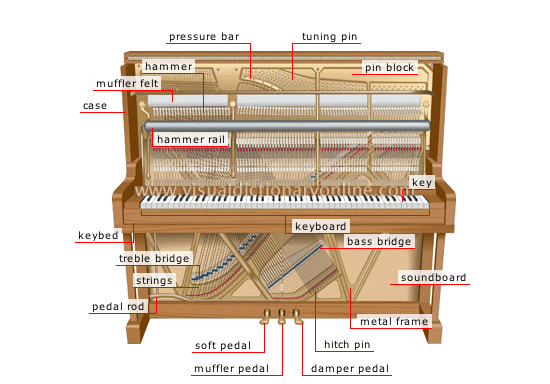 upright piano arts & architecture music keyboard instruments upright Upright Piano at panicattacktreatment.co