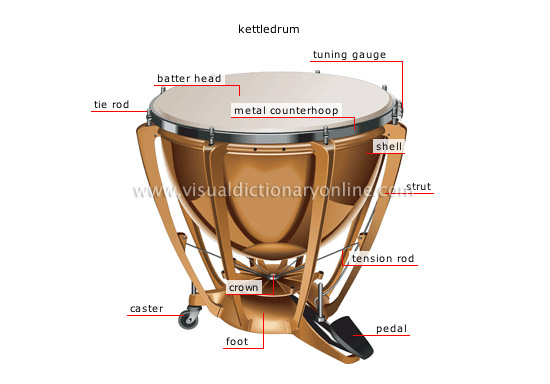 how to change the pitch of a percussion instrument