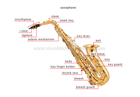 ARTS & ARCHITECTURE :: MUSIC :: WIND INSTRUMENTS [1] image ...