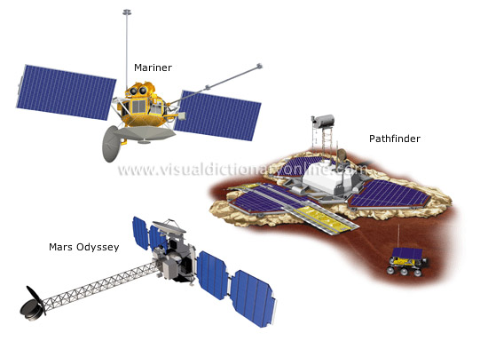 examples of space probes [2]