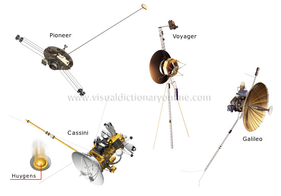 space probes names -#main