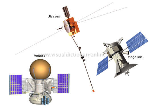 examples of space probes [4]