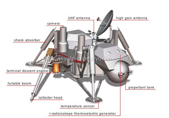 model of viking space probe - photo #37