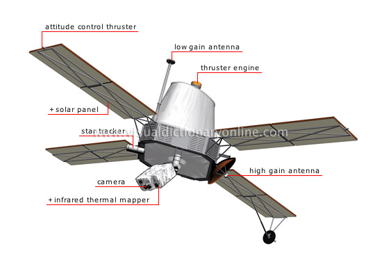 viking space probes all - photo #28