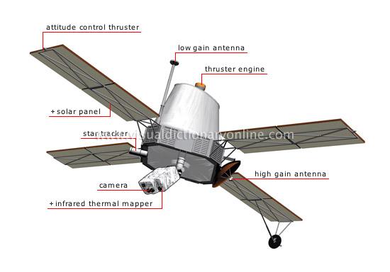 model of viking space probe - photo #33