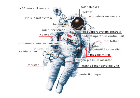space suit labeled - photo #1