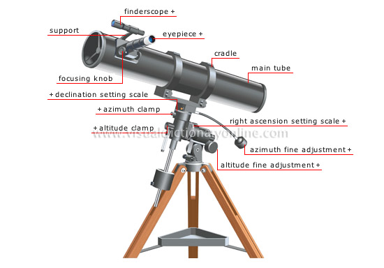 Astronomy Astronomical Observation Reflecting