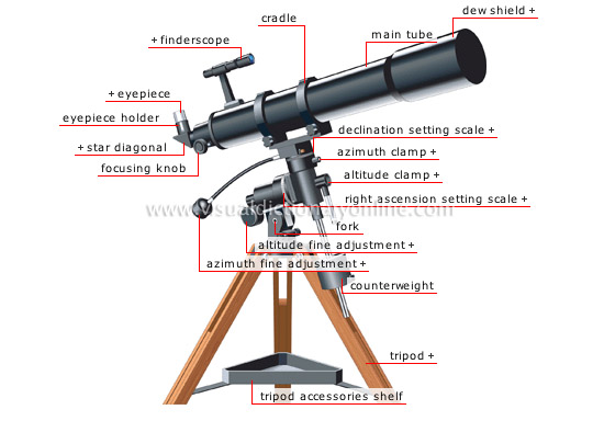 Telescope Parts - Telescopes For Amateur Astronomers