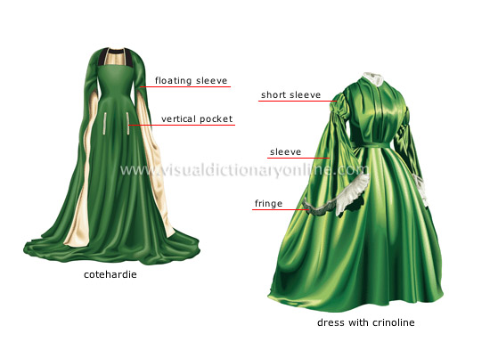 elements of ancient costume&#160;[3] - Visual Dictionary Online