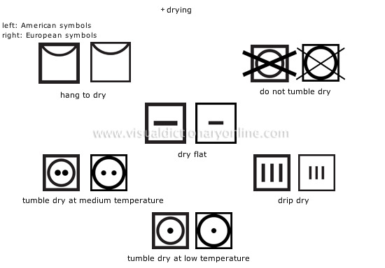 Clothing Articles Clothing Fabric Care Symbols 2 Image