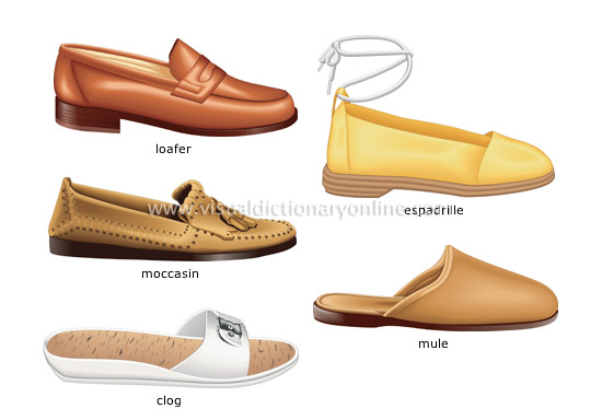Обувь унисекс