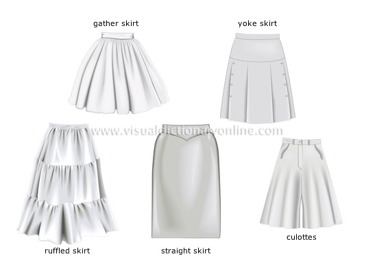 examples of skirts [2]