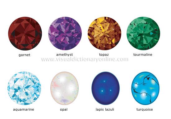 Precious stones names