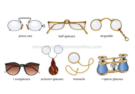 Different Glasses Frame Types : CLOTHING & ARTICLES :: PERSONAL ARTICLES :: EYEGLASSES ...