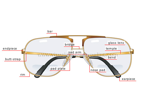 Eyeglass Frame Parts Diagram : CLOTHING & ARTICLES :: PERSONAL ARTICLES :: EYEGLASSES ...