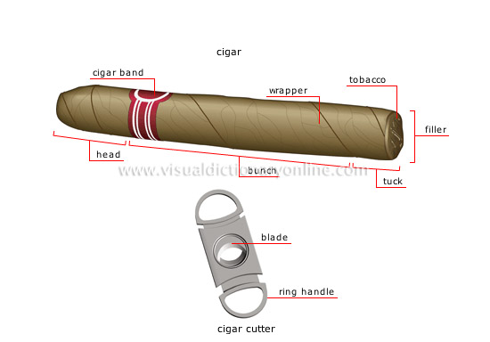 smoking accessories [4]