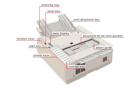 fax machine diagram molding machine diagram communications :: communications :: communication by ... #14