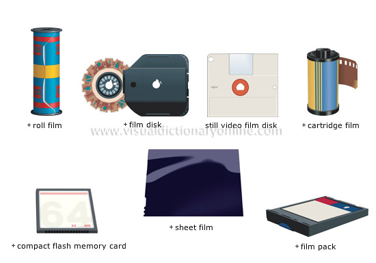 film and digital storage