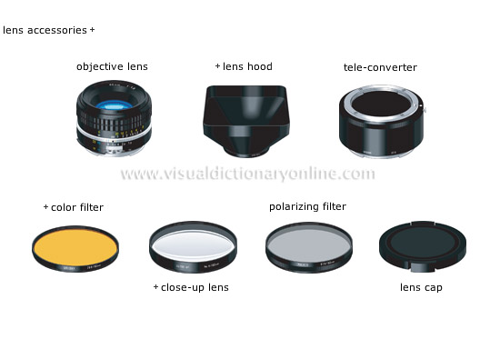 Communications Communications Photography Lenses