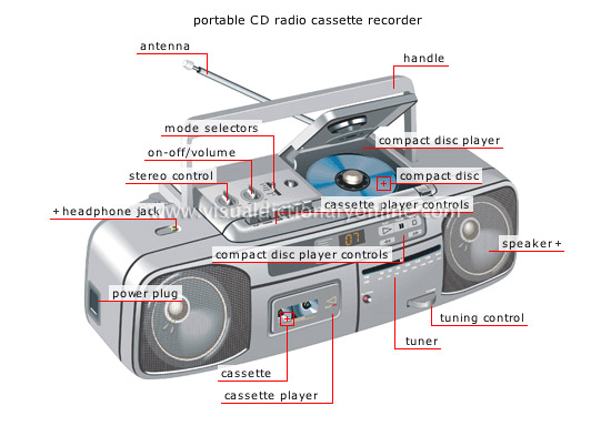 portable sound systems [2]