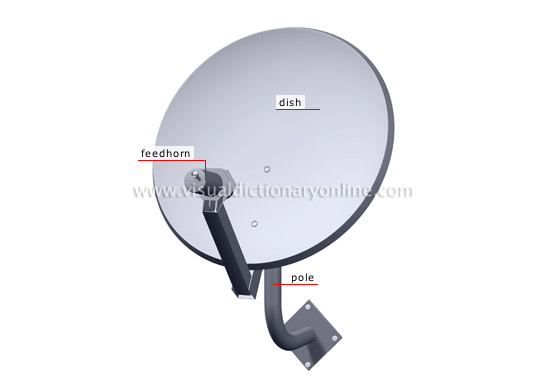 COMMUNICATIONS :: COMMUNICATIONS :: TELEVISION :: DISH ANTENNA ...