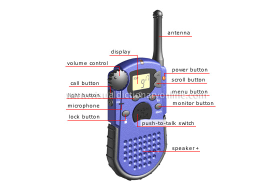 two way communication prevails over one Development and present trend of police radio communications  bracket of over 500,000 but by 1937 there were two thousand  the two-way radio which is fast .